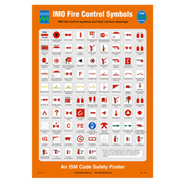 IMO Fire control symbols. IMO safety awareness & training posters. Foto.