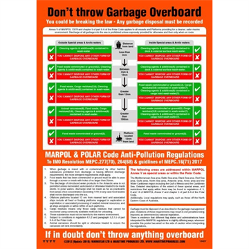 Don't throw garbage overboard - IMO Safety Awareness & Training posters