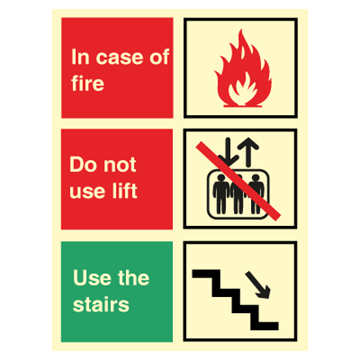 In case of fire - Fire Signs