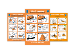 Sikkerhets- og opplysningsplakater (Safety Awareness and Training Posters)