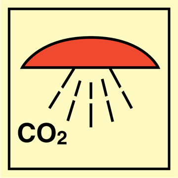 Space protected by CO2 - Fire Control Signs