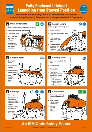 Fully Enclosed Lifeboat - Launching from Stowed Position - Bestill Skibsplakat